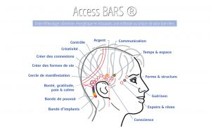 Access Bars 32 points tête